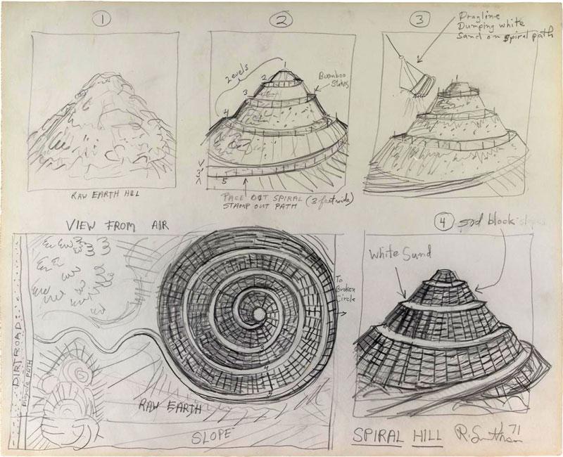 Spiral Hill (Colina en espiral), 1971. Robert Smithson.
