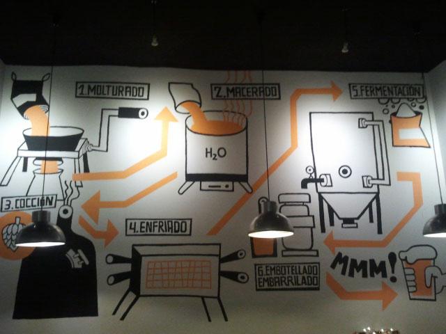 la-fabrica-de-cerveza-tyris-gastronomia-ocio-elhype-1