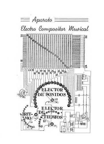 Esquema Aparato Electro Compositor Musical