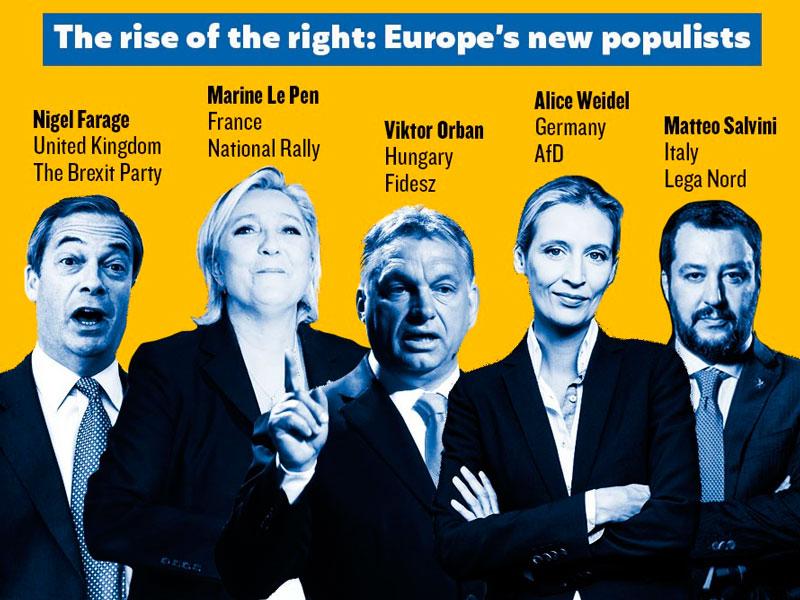 Extrema derecha. Neofascismo